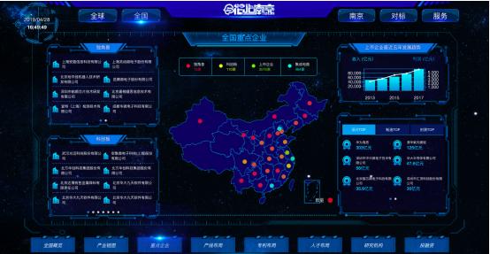"""全球首個集成電路產業大數據平臺——""""芯上南京""""產業大腦平臺即將發布"""