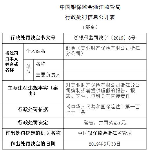 美亚保险浙江分公司违法遭罚 编制或提供虚假报告