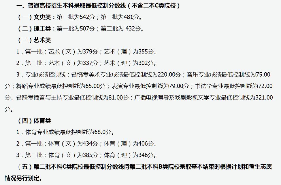 2019山西高考录取分数线:一本文科542分 理科507分