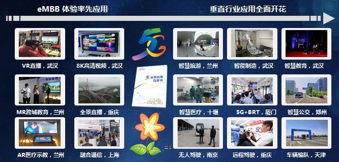 中国信科发布《5G业务应用白皮书2.0》推动5G业务百花齐放