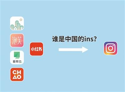 谁是中国的Instagram?