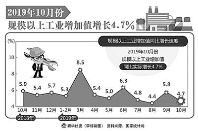 """從三個""""怎么看""""說中國宏觀經濟大趨勢"""