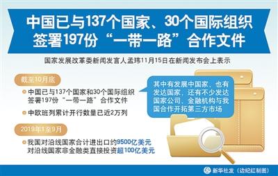對接+創新:中國與東盟合作精彩紛呈