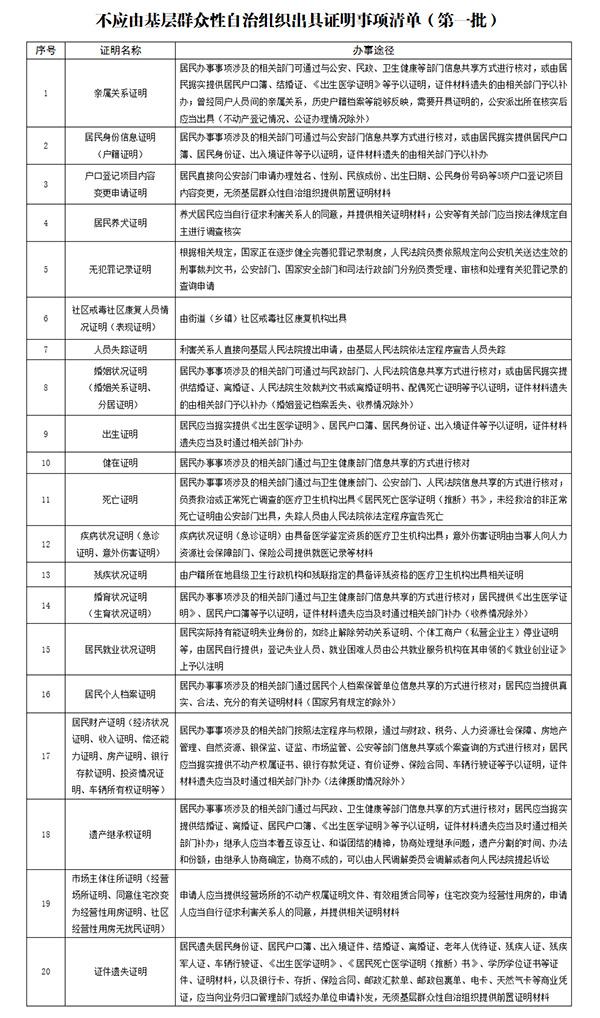 六部门发文:这20种证明不应由居委会和村委会出具