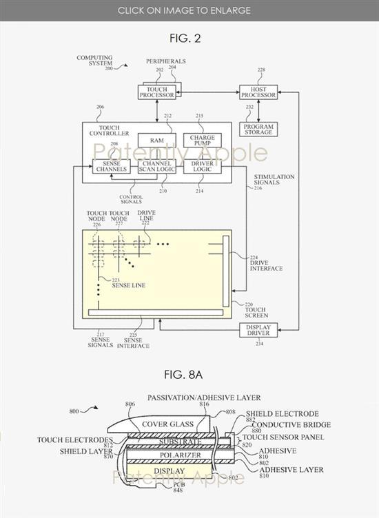 蘋果發明超薄觸摸顯示技術:iPhone未來將回歸輕薄化