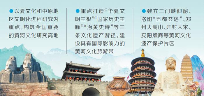 河南省将打造三条文化遗产游径