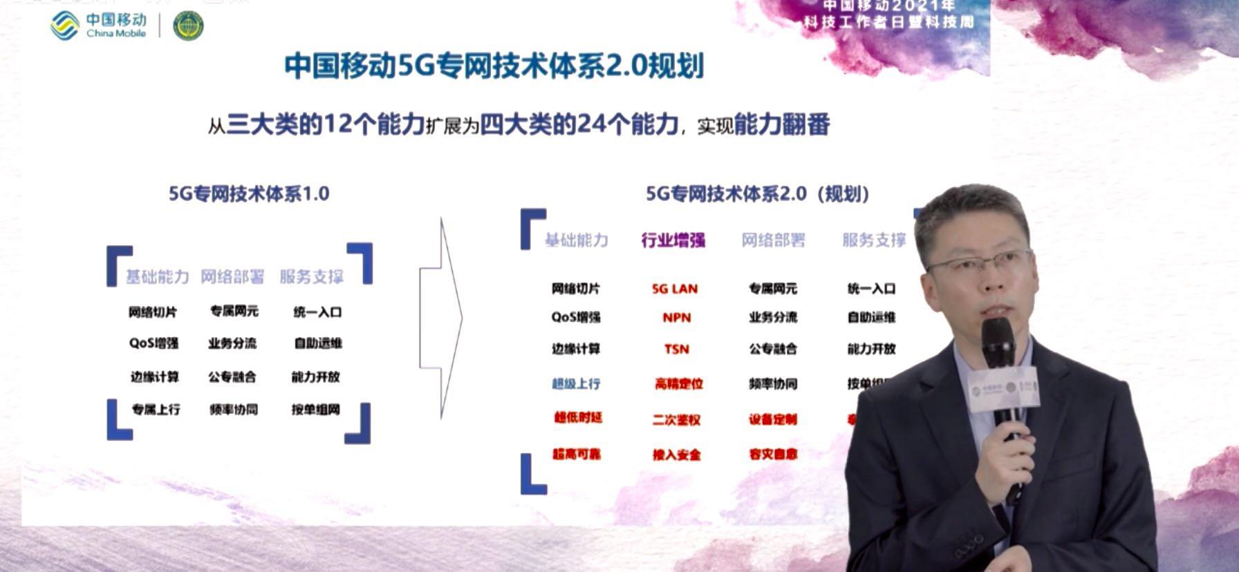 四大类24项能力:中国移动5G专网技术体系2.0实现能力翻番